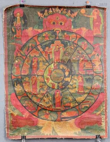 Bhavacakra Mandala, China / Tibet old.
